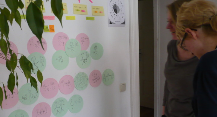 Coworking Space Prenzlauer Berg